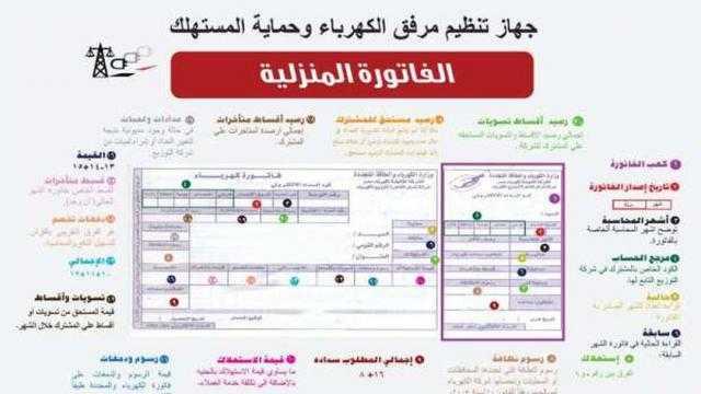 علشان محدش يضحك عليك.. اتبع هذه الخطوات لمعرفة صحة فاتورة الكهرباء
